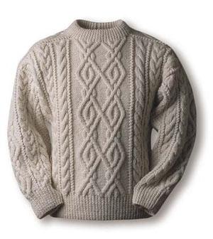 Аранские свитера и аранская техника вязания берут своё название от...