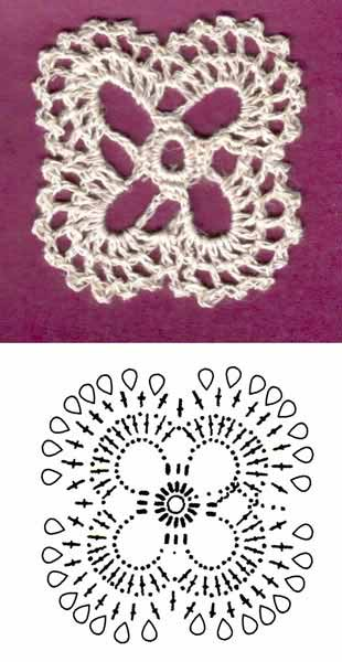 irish lace crochet pattern